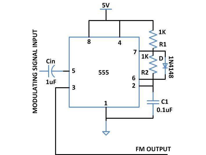 FREQUENCY MODULATED WAVEFORM GENERATION:CIRCUIT DESIGN